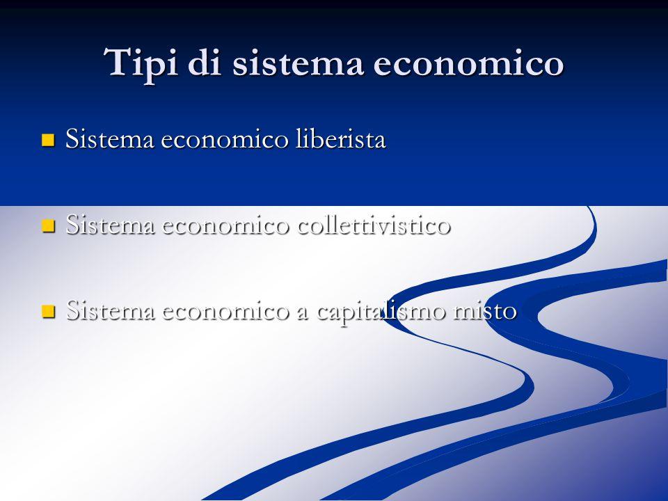 Tipi di sistema economico Sistema economico liberista Sistema economico liberista Sistema economico collettivistico Sistema economico collettivistico Sistema economico a capitalismo misto Sistema economico a capitalismo misto