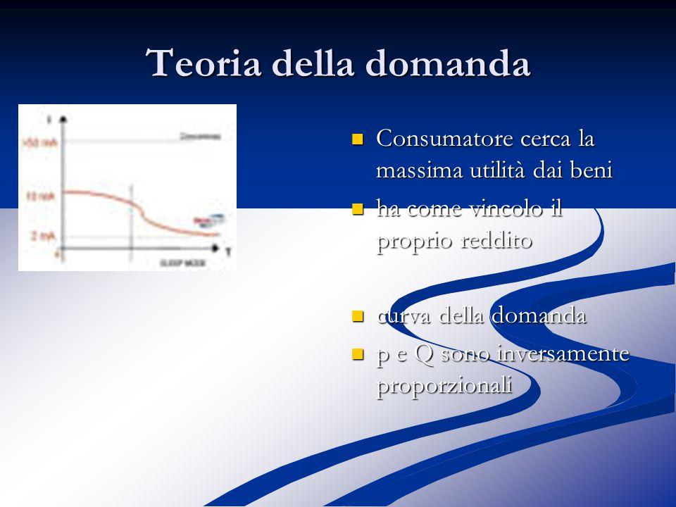 Teoria della domanda Consumatore cerca la massima utilità dai beni ha come vincolo il proprio reddito curva della domanda p e Q sono inversamente proporzionali