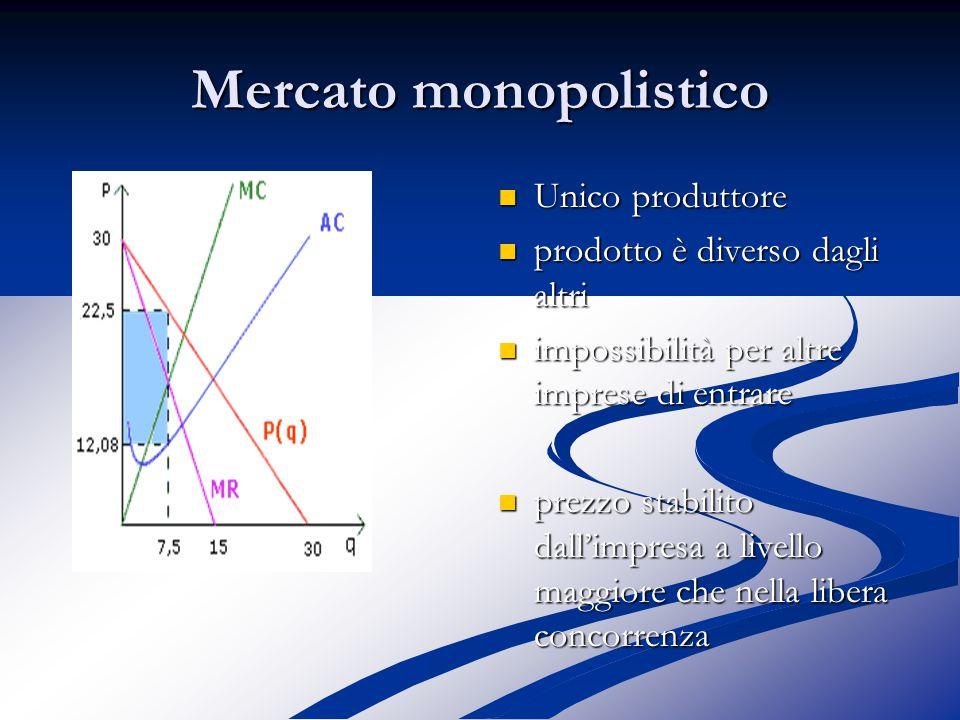 Mercato monopolistico Unico produttore prodotto è diverso dagli altri impossibilità per altre imprese di entrare prezzo stabilito dall'impresa a livello maggiore che nella libera concorrenza