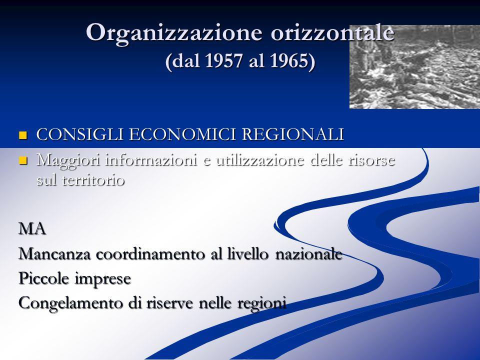 Organizzazione orizzontale (dal 1957 al 1965) CONSIGLI ECONOMICI REGIONALI CONSIGLI ECONOMICI REGIONALI Maggiori informazioni e utilizzazione delle risorse sul territorio Maggiori informazioni e utilizzazione delle risorse sul territorioMA Mancanza coordinamento al livello nazionale Piccole imprese Congelamento di riserve nelle regioni