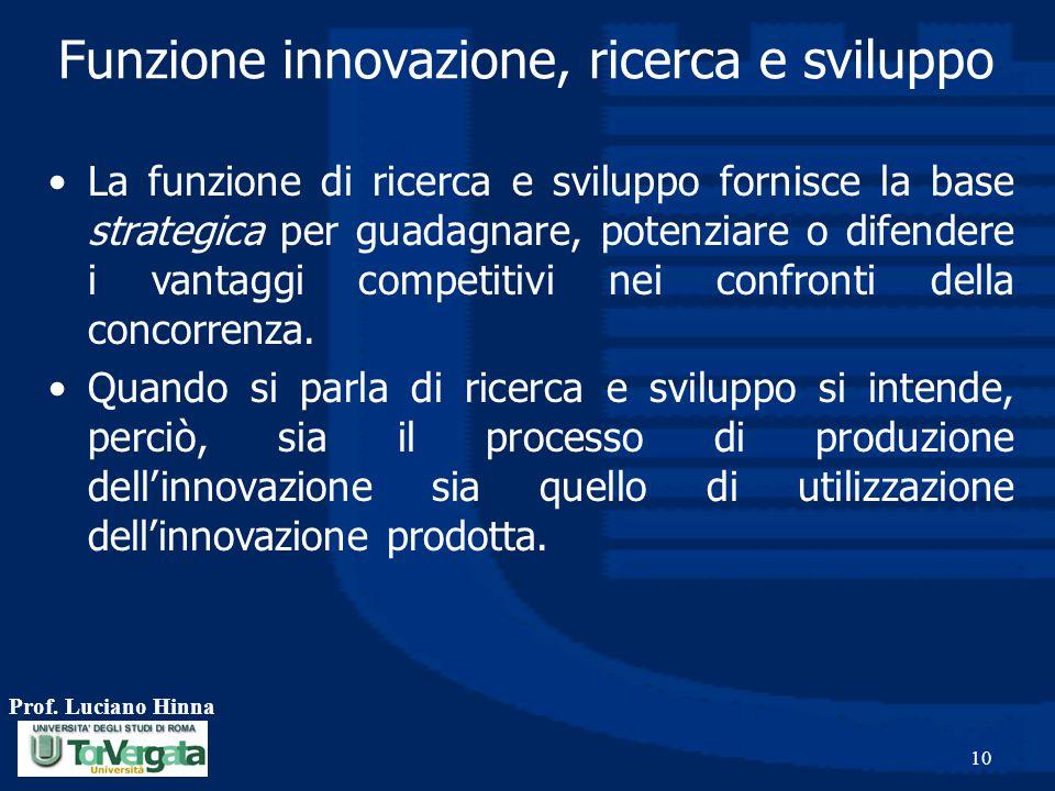 Prof. Luciano Hinna 10 Funzione innovazione, ricerca e sviluppo La funzione di ricerca e sviluppo fornisce la base strategica per guadagnare, potenzia