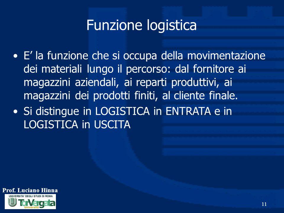 Prof. Luciano Hinna 11 Funzione logistica E' la funzione che si occupa della movimentazione dei materiali lungo il percorso: dal fornitore ai magazzin