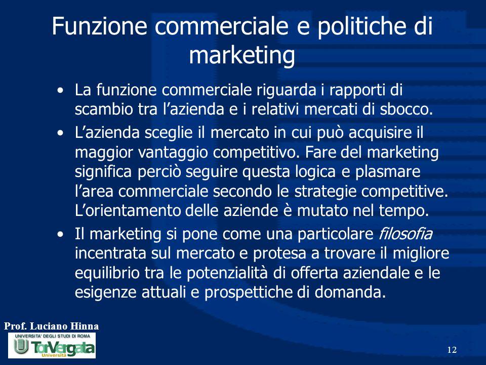 Prof. Luciano Hinna 12 Funzione commerciale e politiche di marketing La funzione commerciale riguarda i rapporti di scambio tra l'azienda e i relativi