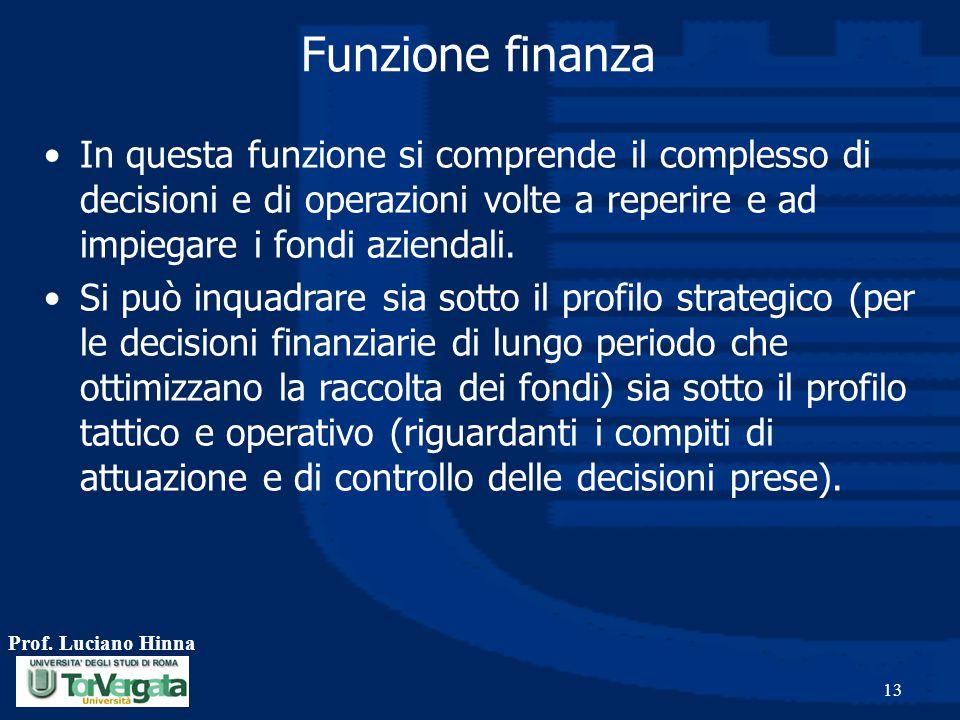Prof. Luciano Hinna 13 Funzione finanza In questa funzione si comprende il complesso di decisioni e di operazioni volte a reperire e ad impiegare i fo