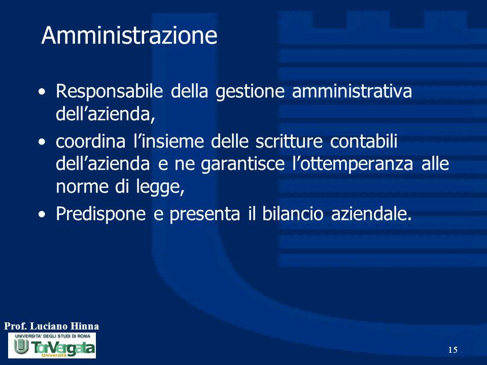 Prof. Luciano Hinna 15 Amministrazione Responsabile della gestione amministrativa dell'azienda, coordina l'insieme delle scritture contabili dell'azie