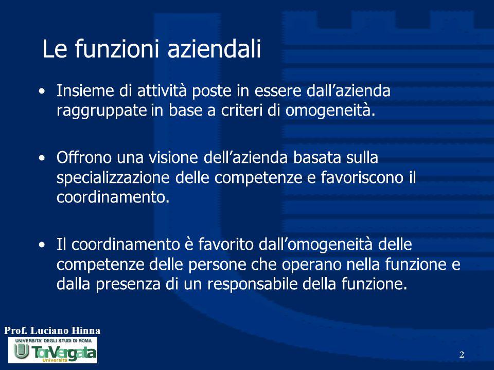 Prof. Luciano Hinna 2 Le funzioni aziendali Insieme di attività poste in essere dall'azienda raggruppate in base a criteri di omogeneità. Offrono una