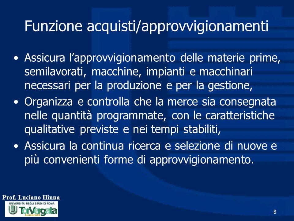 Prof. Luciano Hinna 8 Funzione acquisti/approvvigionamenti Assicura l'approvvigionamento delle materie prime, semilavorati, macchine, impianti e macch