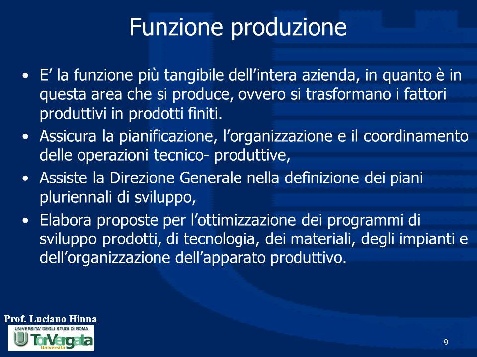 Prof. Luciano Hinna 9 Funzione produzione E' la funzione più tangibile dell'intera azienda, in quanto è in questa area che si produce, ovvero si trasf