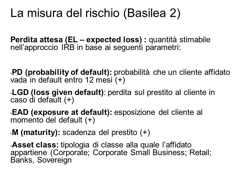 La misura del rischio (Basilea 2) Perdita attesa (EL – expected loss) : quantità stimabile nell'approccio IRB in base ai seguenti parametri: PD (proba