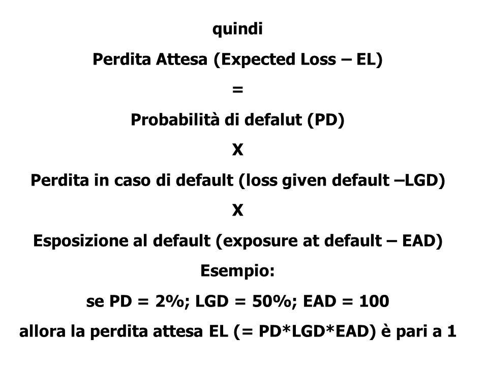 quindi Perdita Attesa (Expected Loss – EL) = Probabilità di defalut (PD) X Perdita in caso di default (loss given default –LGD) X Esposizione al defau