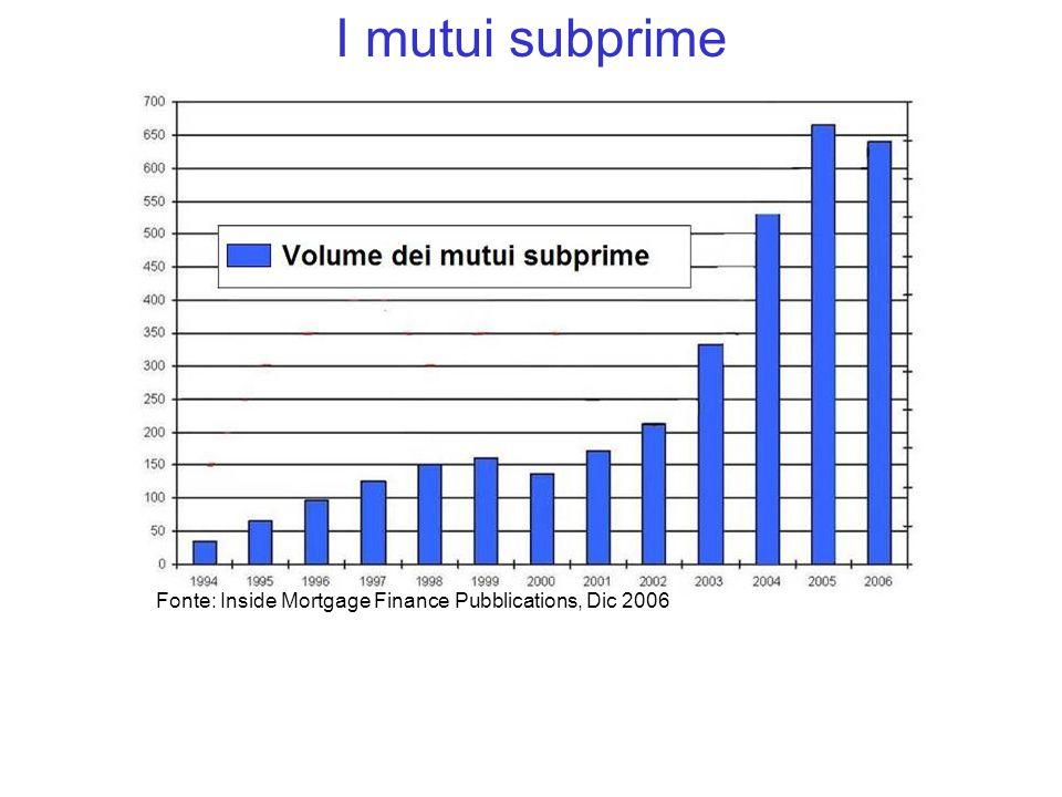 I mutui subprime Fonte: Inside Mortgage Finance Pubblications, Dic 2006