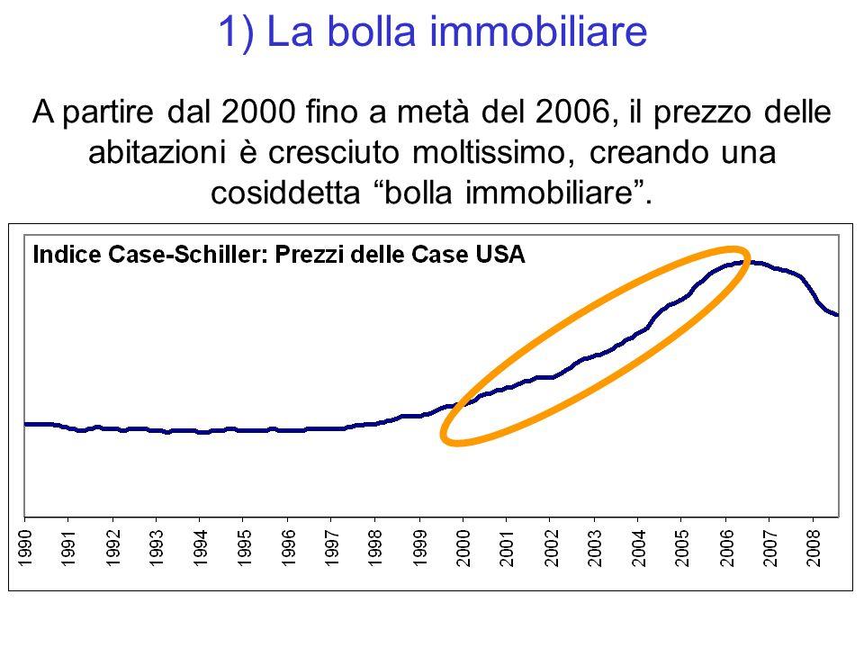 """A partire dal 2000 fino a metà del 2006, il prezzo delle abitazioni è cresciuto moltissimo, creando una cosiddetta """"bolla immobiliare"""". 1) La bolla im"""