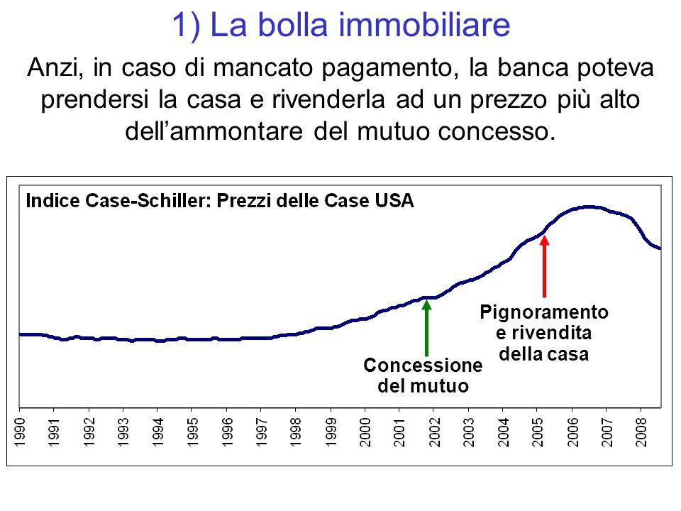 Anzi, in caso di mancato pagamento, la banca poteva prendersi la casa e rivenderla ad un prezzo più alto dell'ammontare del mutuo concesso. 1) La boll