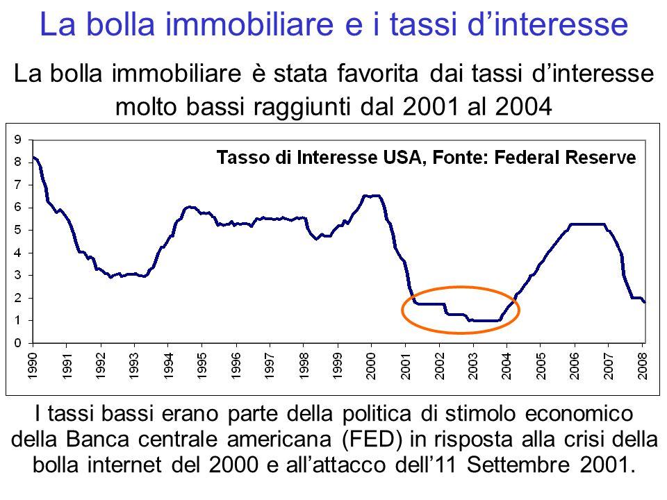 La bolla immobiliare è stata favorita dai tassi d'interesse molto bassi raggiunti dal 2001 al 2004 La bolla immobiliare e i tassi d'interesse I tassi