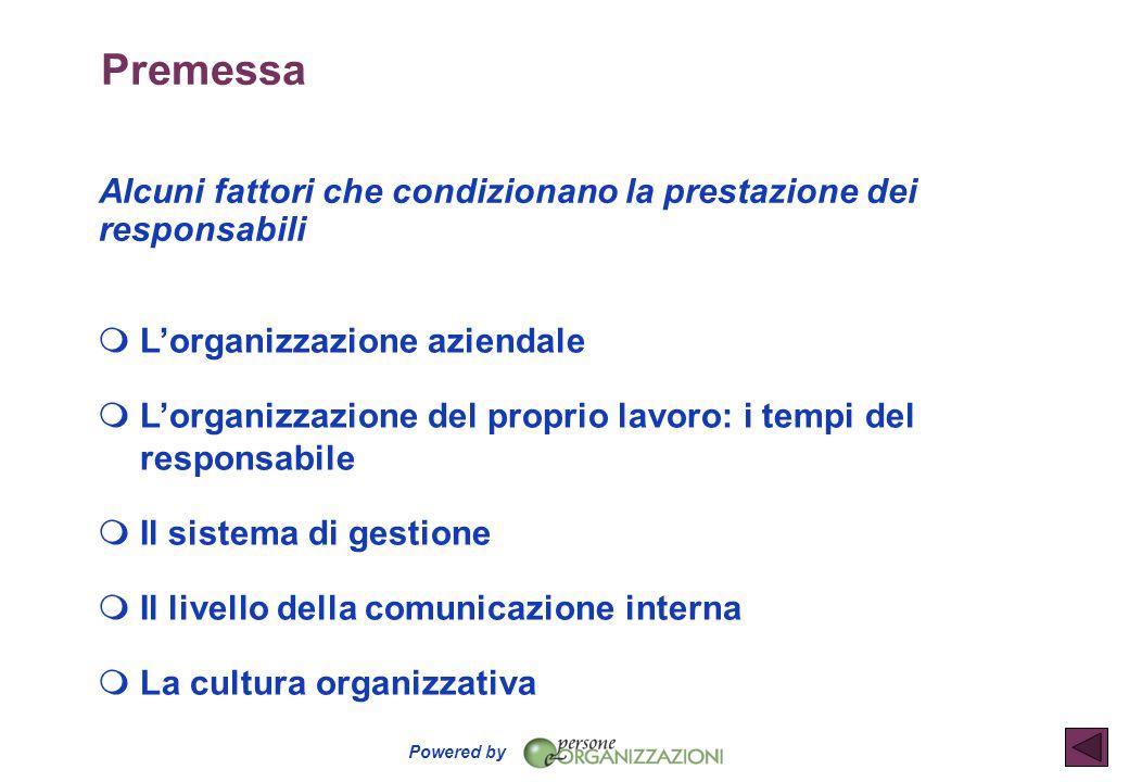 Powered by mL'organizzazione aziendale mL'organizzazione del proprio lavoro: i tempi del responsabile mIl sistema di gestione mIl livello della comuni