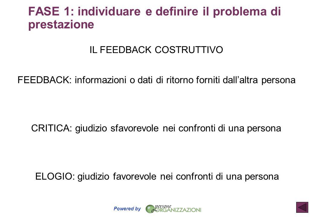 Powered by FEEDBACK: informazioni o dati di ritorno forniti dall'altra persona CRITICA: giudizio sfavorevole nei confronti di una persona ELOGIO: giud