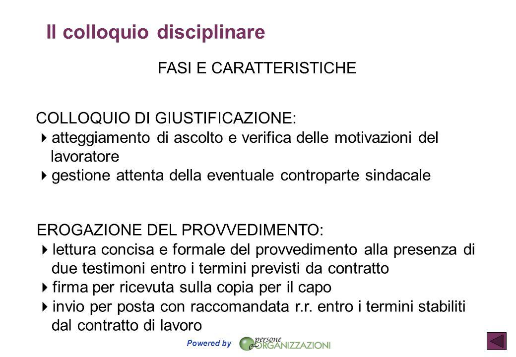 Powered by FASI E CARATTERISTICHE COLLOQUIO DI GIUSTIFICAZIONE:  atteggiamento di ascolto e verifica delle motivazioni del lavoratore  gestione atte