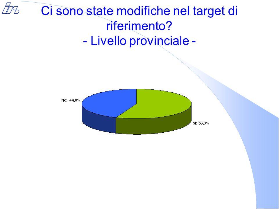 Ci sono state modifiche nel target di riferimento - Livello provinciale -