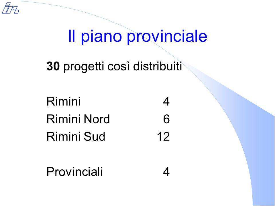 Il piano provinciale 30 progetti così distribuiti Rimini 4 Rimini Nord 6 Rimini Sud12 Provinciali 4