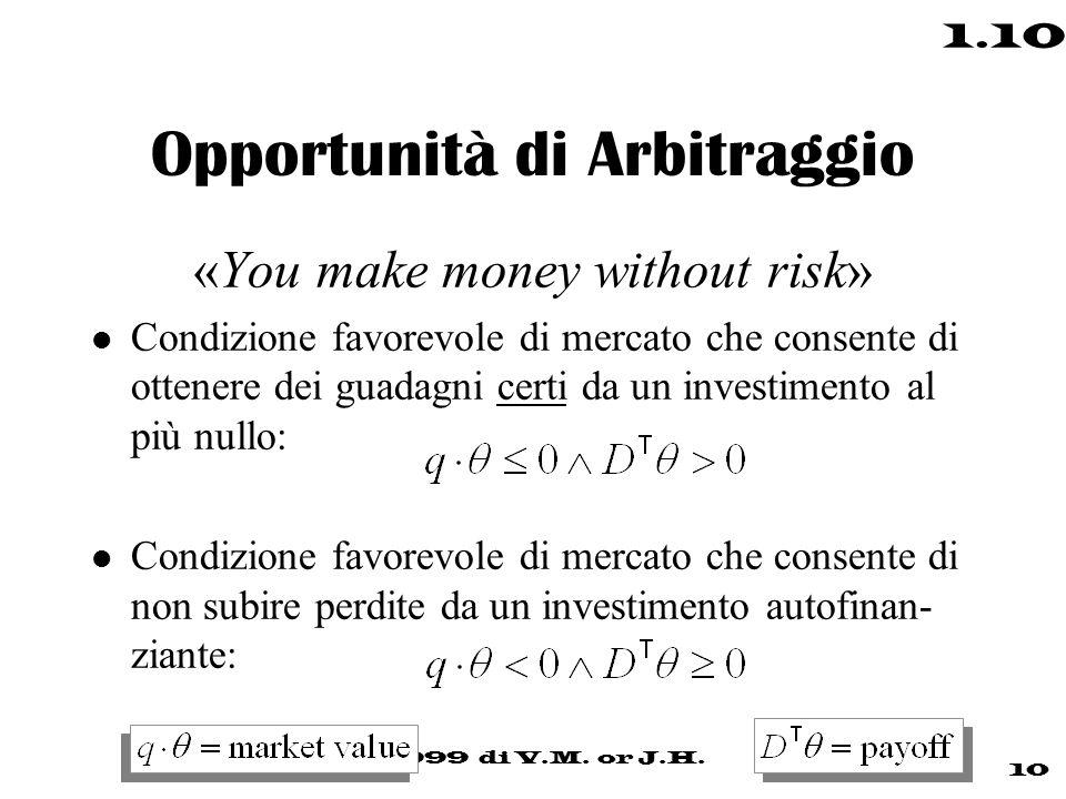 © 1999 di V.M. or J.H. 10 1.10 Opportunità di Arbitraggio «You make money without risk» l Condizione favorevole di mercato che consente di ottenere de