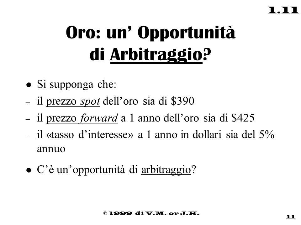 © 1999 di V.M. or J.H. 11 1.11 Oro: un' Opportunità di Arbitraggio? l Si supponga che: – il prezzo spot dell'oro sia di $390 – il prezzo forward a 1 a