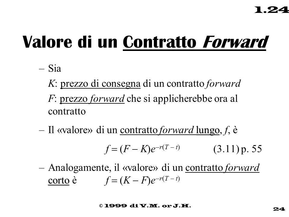 © 1999 di V.M. or J.H. 24 1.24 Valore di un Contratto Forward –Sia K: prezzo di consegna di un contratto forward F: prezzo forward che si applicherebb