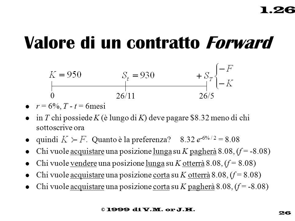 © 1999 di V.M. or J.H. 26 1.26 Valore di un contratto Forward l r = 6%, T - t = 6mesi l in T chi possiede K (è lungo di K) deve pagare $8.32 meno di c