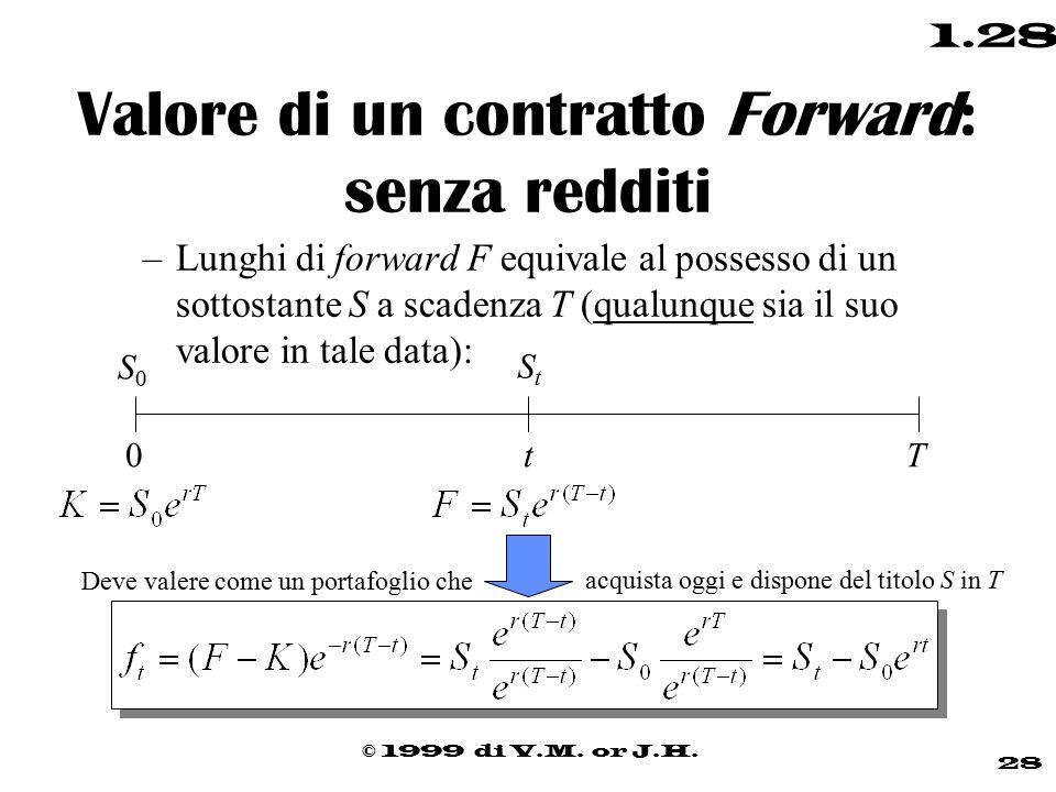 © 1999 di V.M. or J.H. 28 1.28 Valore di un contratto Forward: senza redditi –Lunghi di forward F equivale al possesso di un sottostante S a scadenza