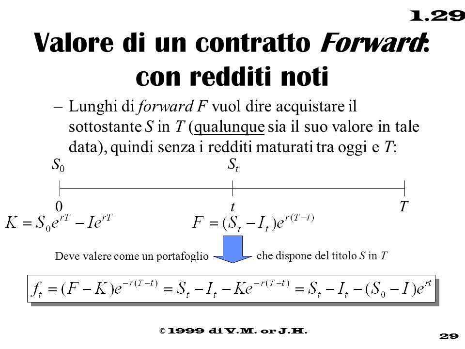 © 1999 di V.M. or J.H. 29 1.29 Valore di un contratto Forward: con redditi noti –Lunghi di forward F vuol dire acquistare il sottostante S in T (qualu