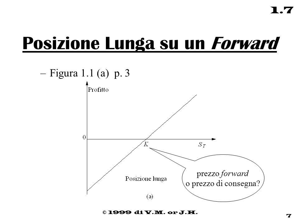© 1999 di V.M. or J.H. 7 1.7 Posizione Lunga su un Forward –Figura 1.1 (a) p. 3 prezzo forward o prezzo di consegna?