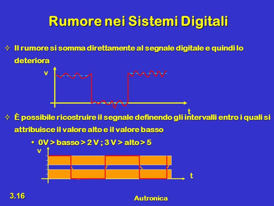 Autronica 3.16 Rumore nei Sistemi Digitali  Il rumore si somma direttamente al segnale digitale e quindi lo deteriora  È possibile ricostruire il segnale definendo gli intervalli entro i quali si attribuisce il valore alto e il valore basso 0V > basso > 2 V ; 3 V > alto > 50V > basso > 2 V ; 3 V > alto > 5 v t v t