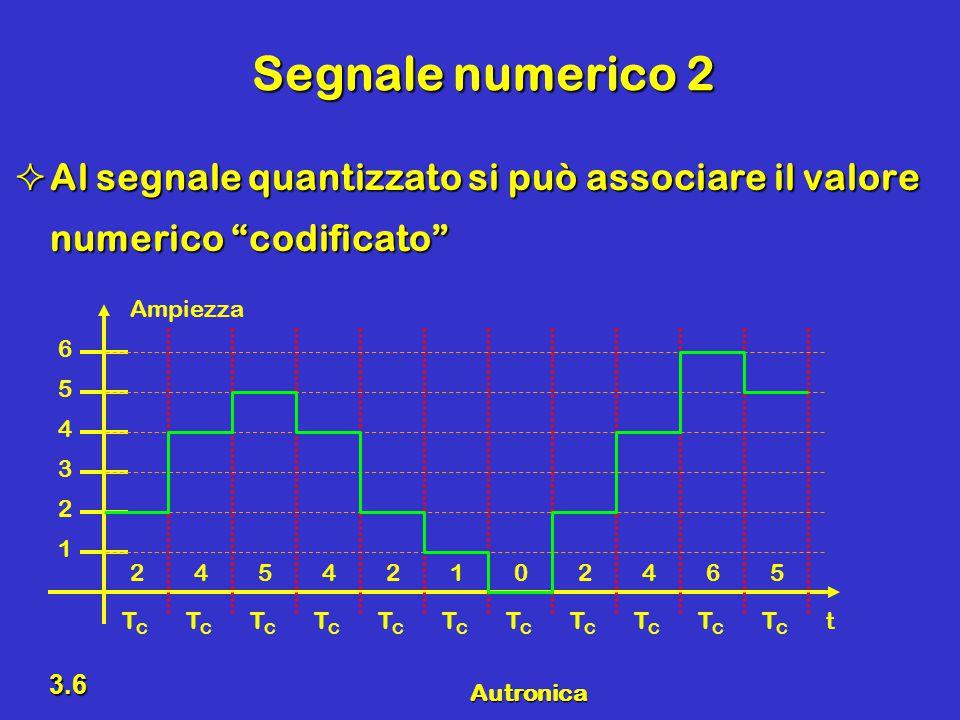 Autronica 3.6 Segnale numerico 2  Al segnale quantizzato si può associare il valore numerico codificato Ampiezza t 1 2 3 4 5 6 TCTC TCTC TCTC TCTC TCTC TCTC TCTC TCTC TCTC TCTC TCTC 24542102465