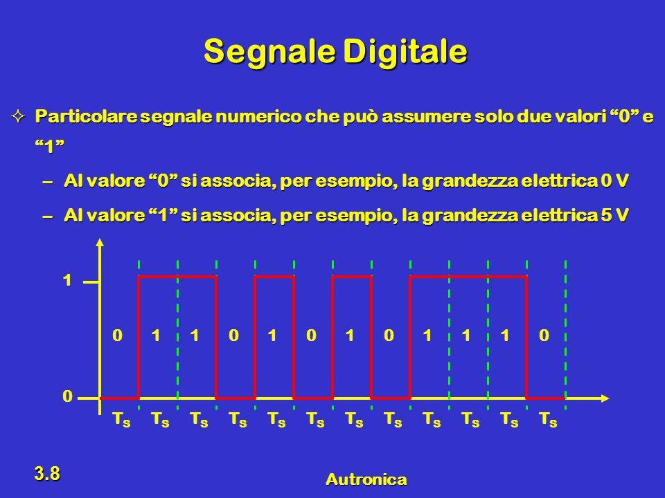 Autronica 3.8 Segnale Digitale  Particolare segnale numerico che può assumere solo due valori 0 e 1 –Al valore 0 si associa, per esempio, la grandezza elettrica 0 V –Al valore 1 si associa, per esempio, la grandezza elettrica 5 V 0 1 TSTS TSTS TSTS TSTS TSTS TSTS TSTS TSTS TSTS TSTS TSTS TSTS 011010101110