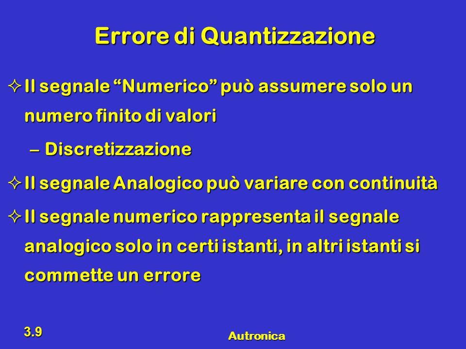 Autronica 3.9 Errore di Quantizzazione  Il segnale Numerico può assumere solo un numero finito di valori –Discretizzazione  Il segnale Analogico può variare con continuità  Il segnale numerico rappresenta il segnale analogico solo in certi istanti, in altri istanti si commette un errore