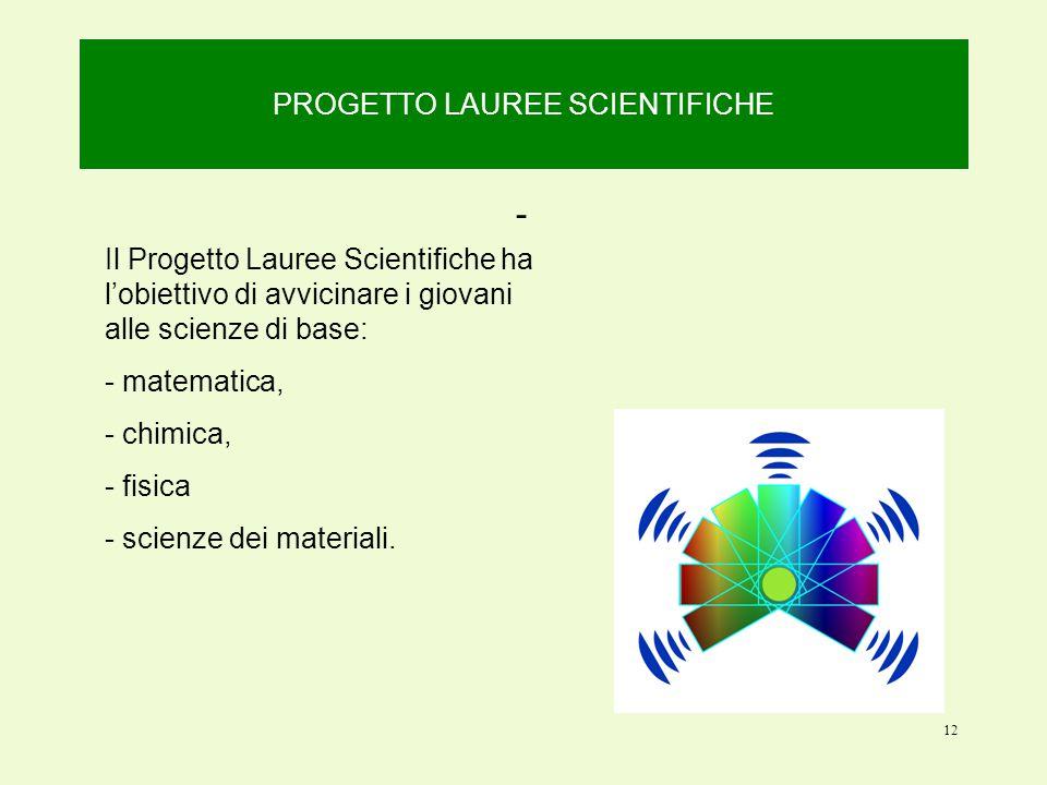 12 PROGETTO LAUREE SCIENTIFICHE - Il Progetto Lauree Scientifiche ha l'obiettivo di avvicinare i giovani alle scienze di base: - matematica, - chimica, - fisica - scienze dei materiali.