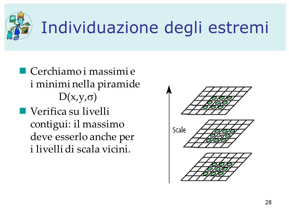 26 Individuazione degli estremi Cerchiamo i massimi e i minimi nella piramide D(x,y,  ) Verifica su livelli contigui: il massimo deve esserlo anche per i livelli di scala vicini.
