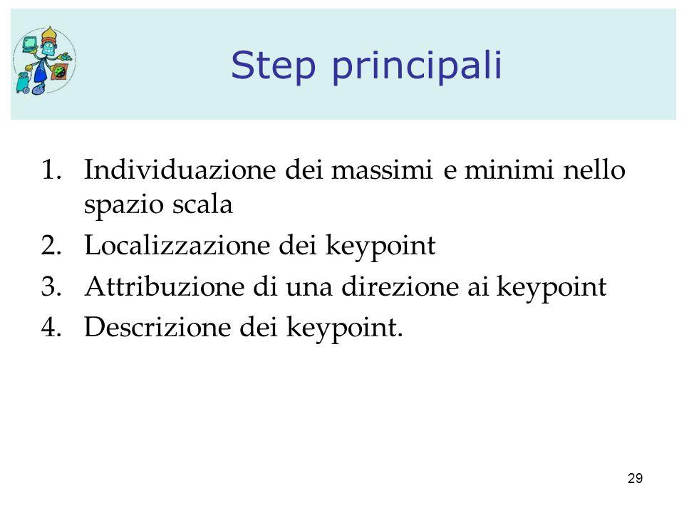 29 Step principali 1.Individuazione dei massimi e minimi nello spazio scala 2.Localizzazione dei keypoint 3.Attribuzione di una direzione ai keypoint 4.Descrizione dei keypoint.