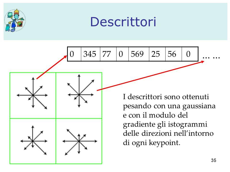35 Descrittori... I descrittori sono ottenuti pesando con una gaussiana e con il modulo del gradiente gli istogrammi delle direzioni nell'intorno di o