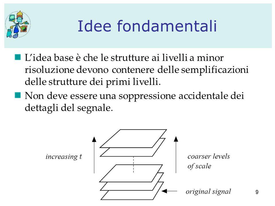 9 Idee fondamentali L'idea base è che le strutture ai livelli a minor risoluzione devono contenere delle semplificazioni delle strutture dei primi livelli.