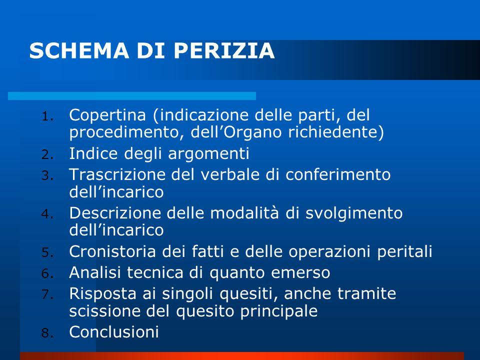 SCHEMA DI PERIZIA 1.