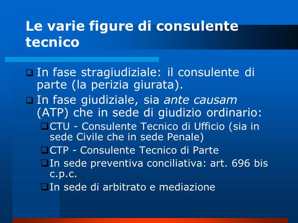 Le varie figure di consulente tecnico  In fase stragiudiziale: il consulente di parte (la perizia giurata).