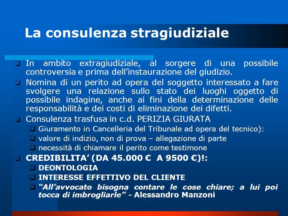 La consulenza stragiudiziale  In ambito extragiudiziale, al sorgere di una possibile controversia e prima dell'instaurazione del giudizio.