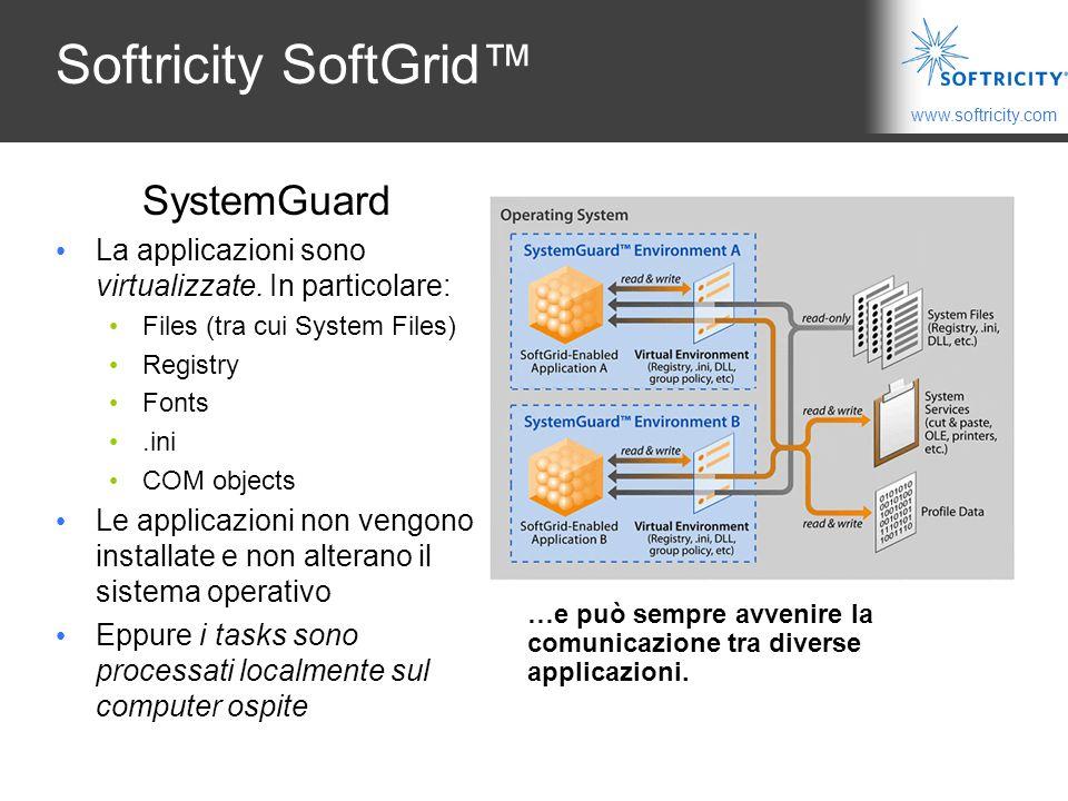 www.softricity.com Softricity SoftGrid™ SystemGuard La applicazioni sono virtualizzate.