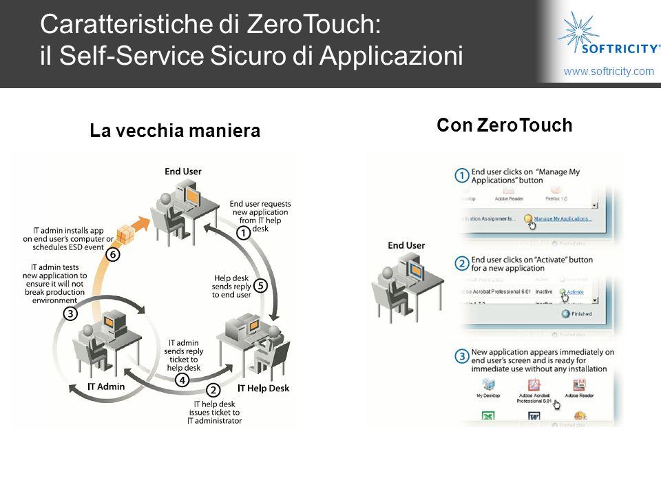 www.softricity.com La vecchia maniera Con ZeroTouch Caratteristiche di ZeroTouch: il Self-Service Sicuro di Applicazioni