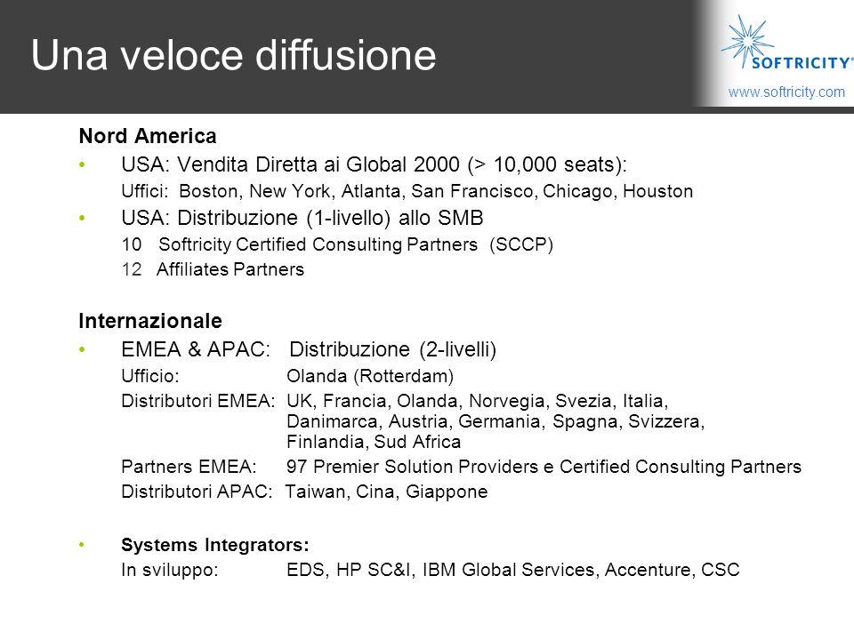 www.softricity.com Una veloce diffusione Nord America USA: Vendita Diretta ai Global 2000 (> 10,000 seats): Uffici: Boston, New York, Atlanta, San Francisco, Chicago, Houston USA: Distribuzione (1-livello) allo SMB 10 Softricity Certified Consulting Partners (SCCP) 12 Affiliates Partners Internazionale EMEA & APAC: Distribuzione (2-livelli) Ufficio: Olanda (Rotterdam) Distributori EMEA: UK, Francia, Olanda, Norvegia, Svezia, Italia, Danimarca, Austria, Germania, Spagna, Svizzera, Finlandia, Sud Africa Partners EMEA:97 Premier Solution Providers e Certified Consulting Partners Distributori APAC: Taiwan, Cina, Giappone Systems Integrators: In sviluppo:EDS, HP SC&I, IBM Global Services, Accenture, CSC