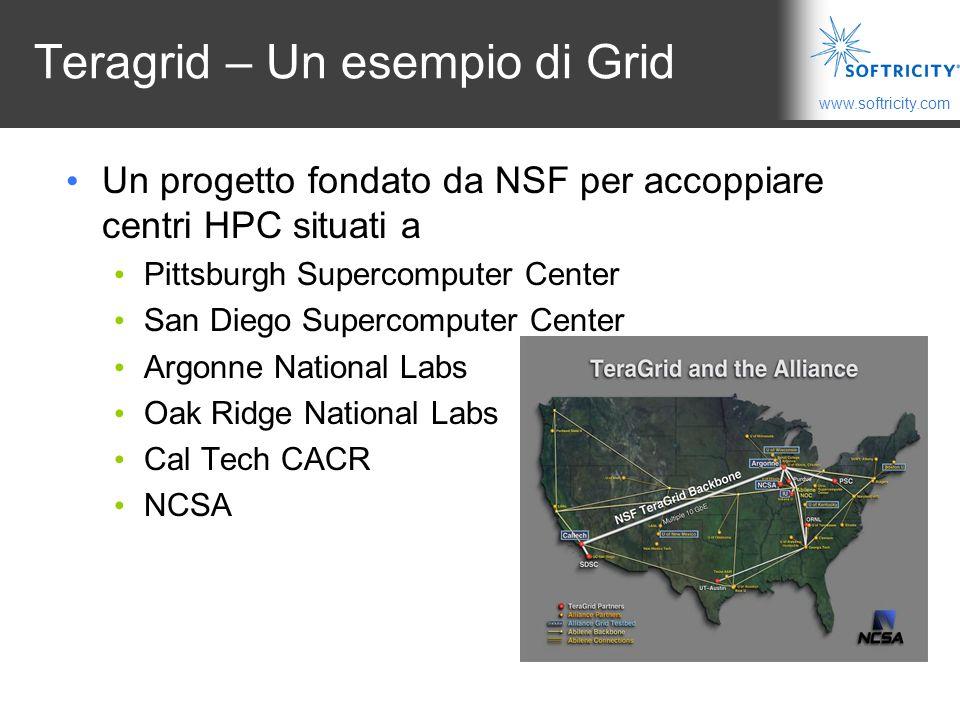 www.softricity.com Teragrid – Un esempio di Grid Un progetto fondato da NSF per accoppiare centri HPC situati a Pittsburgh Supercomputer Center San Diego Supercomputer Center Argonne National Labs Oak Ridge National Labs Cal Tech CACR NCSA