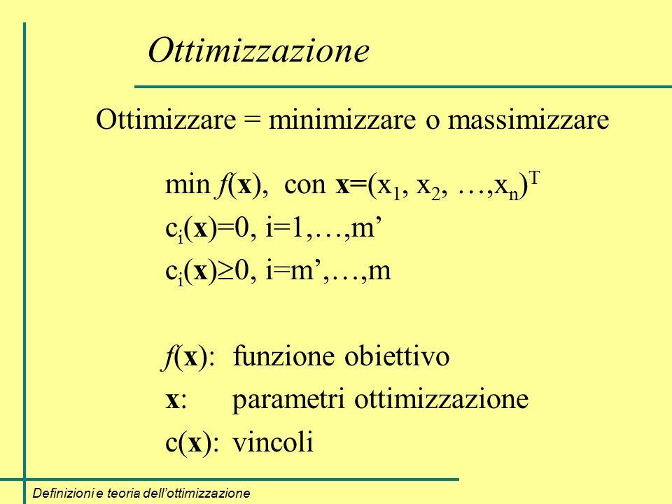 Ottimizzare = minimizzare o massimizzare Definizioni e teoria dell'ottimizzazione min f(x), con x=(x 1, x 2, …,x n ) T c i (x)=0, i=1,…,m' c i (x)  0, i=m',…,m f(x):funzione obiettivo x: parametri ottimizzazione c(x):vincoli Ottimizzazione