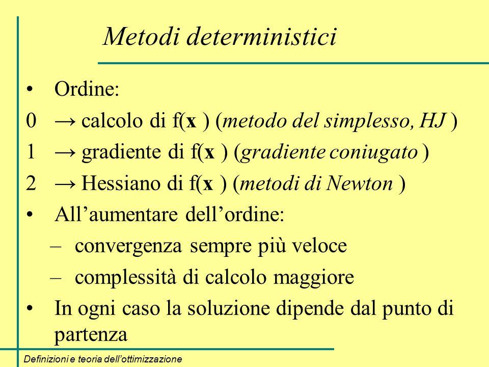 Ordine: 0→ calcolo di f(x ) (metodo del simplesso, HJ ) 1→ gradiente di f(x ) (gradiente coniugato ) 2→ Hessiano di f(x ) (metodi di Newton ) All'aumentare dell'ordine: –convergenza sempre più veloce –complessità di calcolo maggiore In ogni caso la soluzione dipende dal punto di partenza Definizioni e teoria dell'ottimizzazione Metodi deterministici