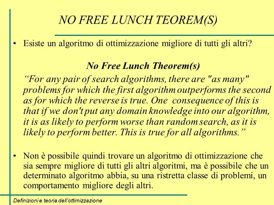 NO FREE LUNCH TEOREM(S) Esiste un algoritmo di ottimizzazione migliore di tutti gli altri.