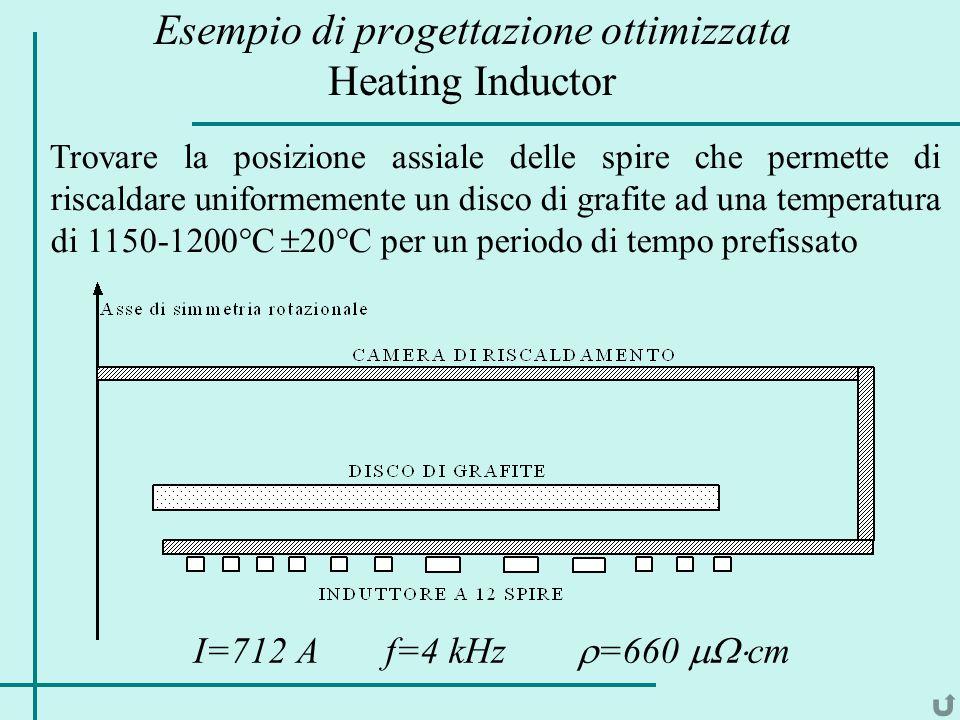 Esempio di progettazione ottimizzata Heating Inductor I=712 Af=4 kHz  =660  cm Trovare la posizione assiale delle spire che permette di riscaldare